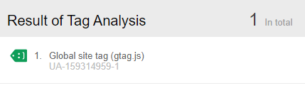 Tag Analysis Result